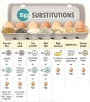 Cooking Hacks: 7 Vegan Substitutes for Eggs